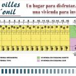onil_emplazamiento